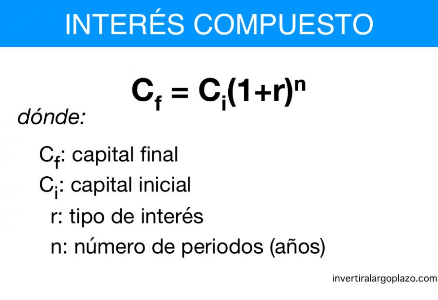 Fórmula capital final interés compuesto